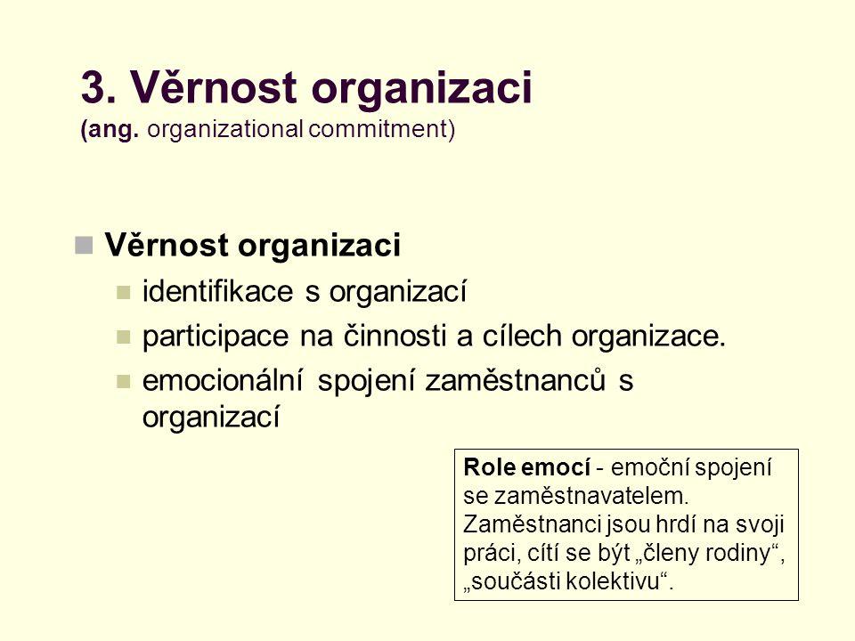 3. Věrnost organizaci (ang. organizational commitment) Věrnost organizaci identifikace s organizací participace na činnosti a cílech organizace. emoci