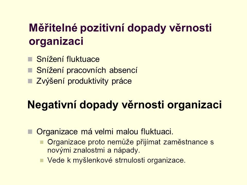 Měřitelné pozitivní dopady věrnosti organizaci Snížení fluktuace Snížení pracovních absencí Zvýšení produktivity práce Negativní dopady věrnosti organ