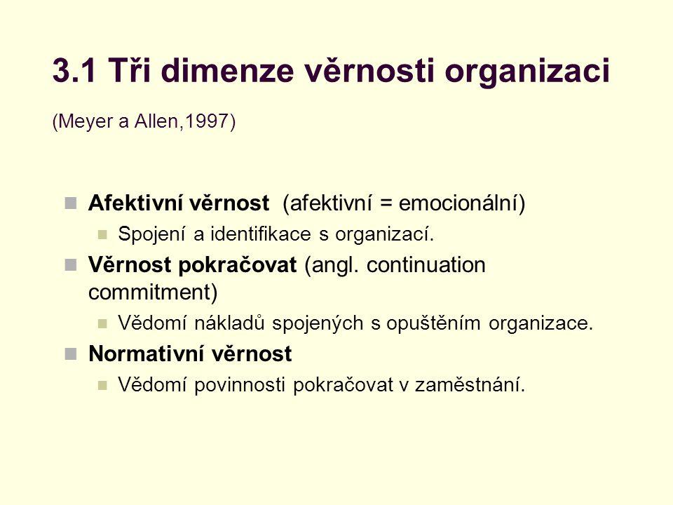 3.1 Tři dimenze věrnosti organizaci (Meyer a Allen,1997) Afektivní věrnost (afektivní = emocionální) Spojení a identifikace s organizací. Věrnost pokr