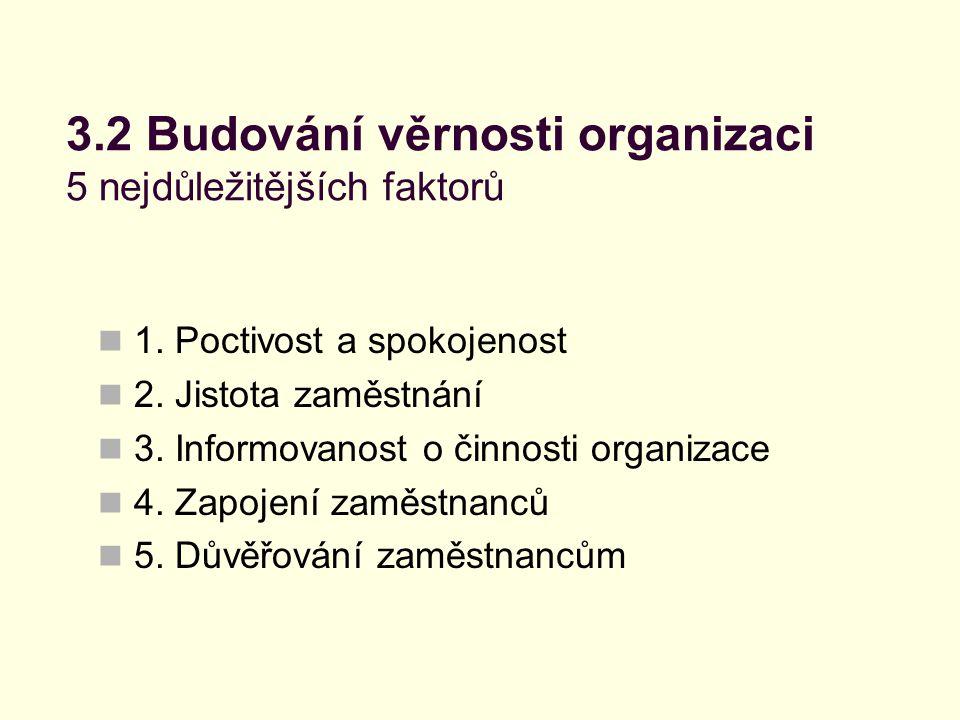 3.2 Budování věrnosti organizaci 5 nejdůležitějších faktorů 1. Poctivost a spokojenost 2. Jistota zaměstnání 3. Informovanost o činnosti organizace 4.