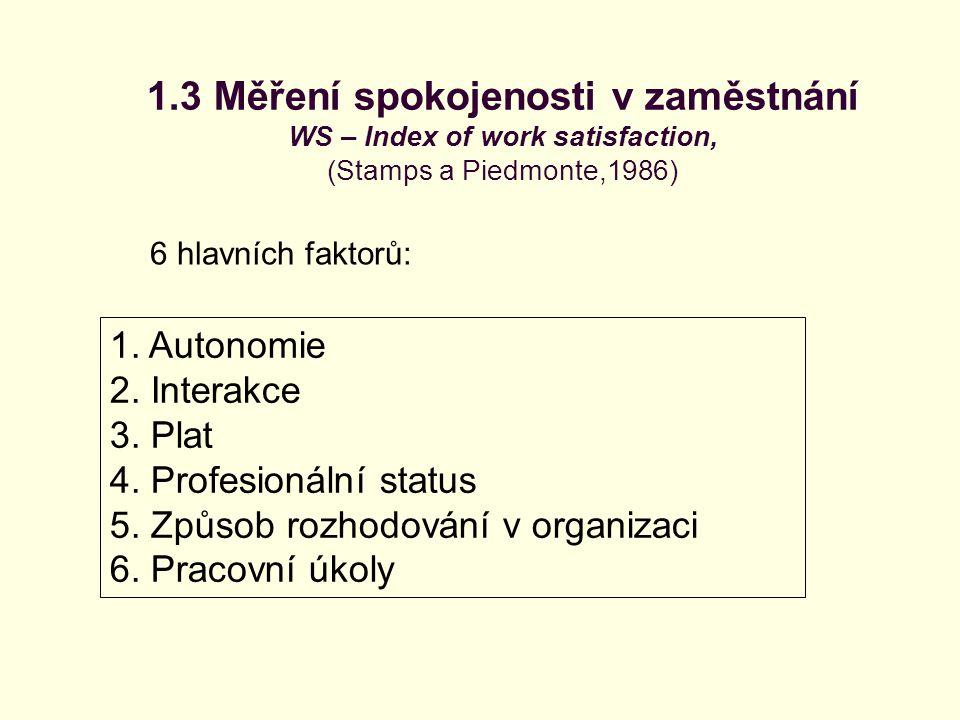 1.3 Měření spokojenosti v zaměstnání WS – Index of work satisfaction, (Stamps a Piedmonte,1986) 6 hlavních faktorů: 1. Autonomie 2. Interakce 3. Plat