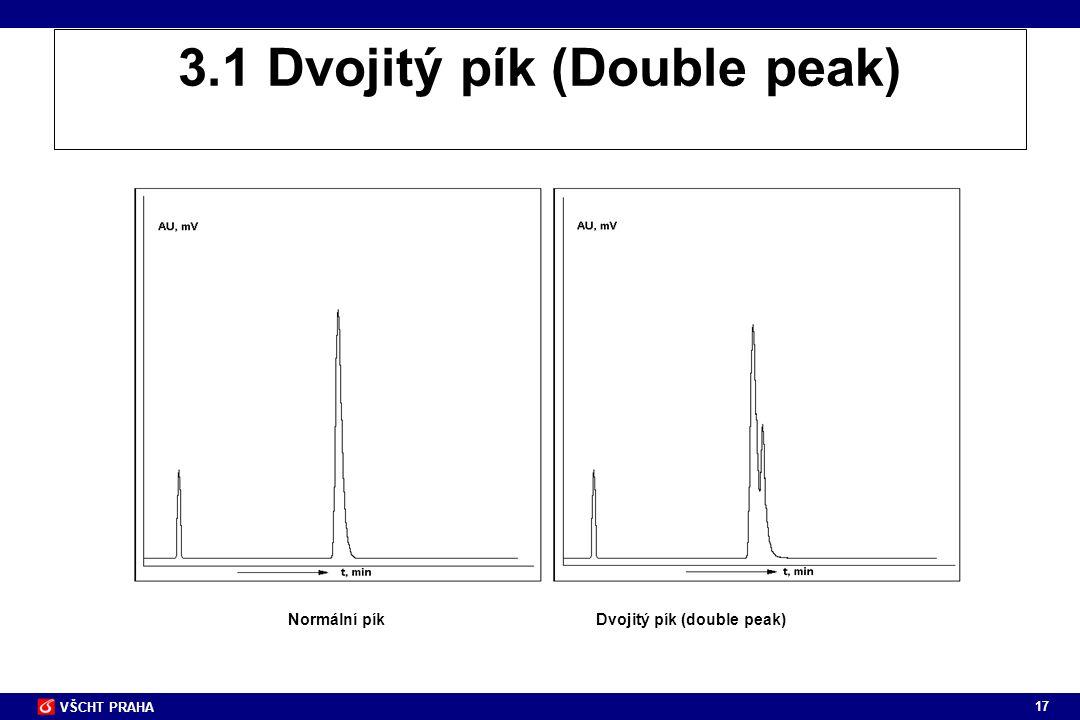 17 VŠCHT PRAHA 3.1 Dvojitý pík (Double peak) Normální píkDvojitý pík (double peak)