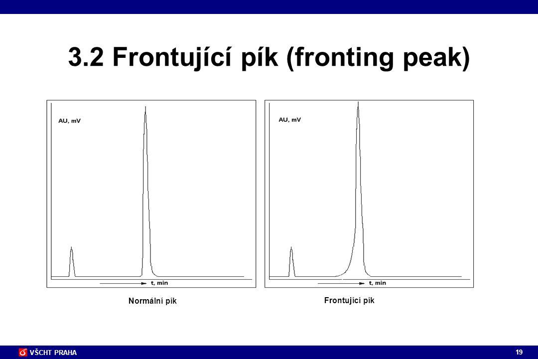 19 VŠCHT PRAHA Normální pík Frontující pík 3.2 Frontující pík (fronting peak)