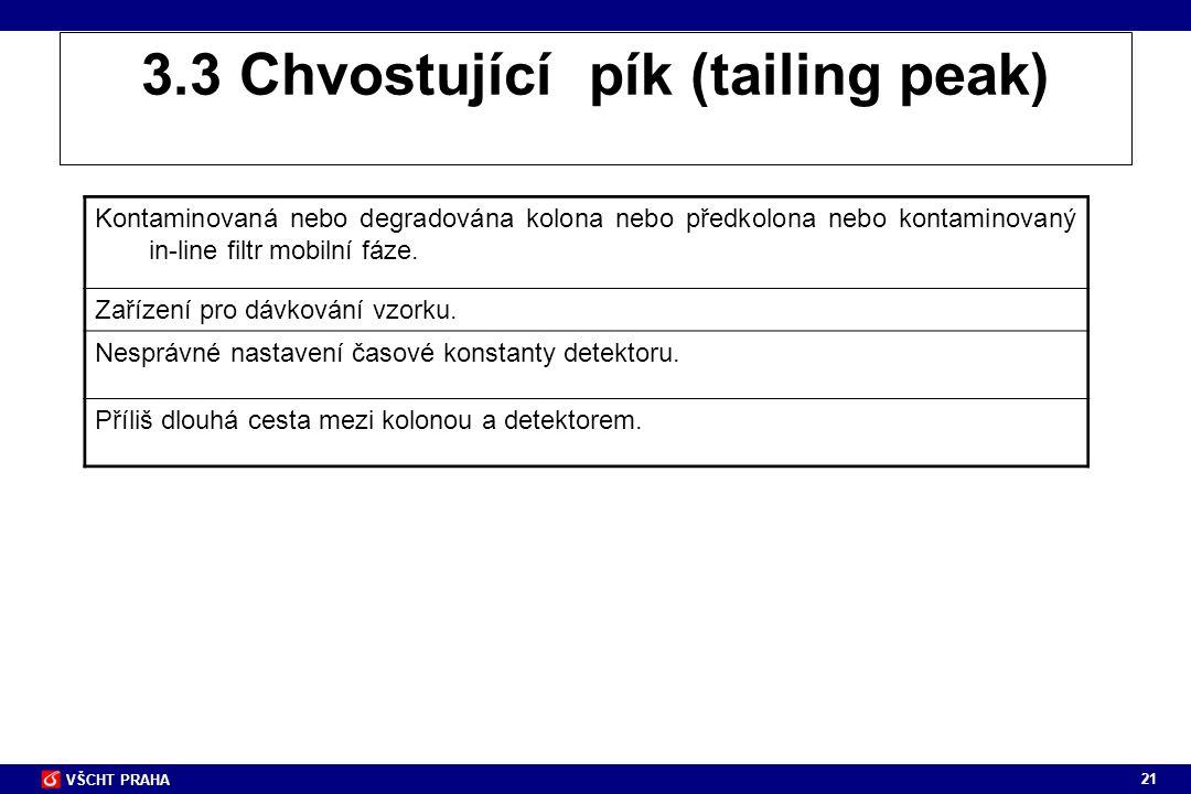 21 VŠCHT PRAHA 3.3 Chvostující pík (tailing peak) Kontaminovaná nebo degradována kolona nebo předkolona nebo kontaminovaný in-line filtr mobilní fáze.