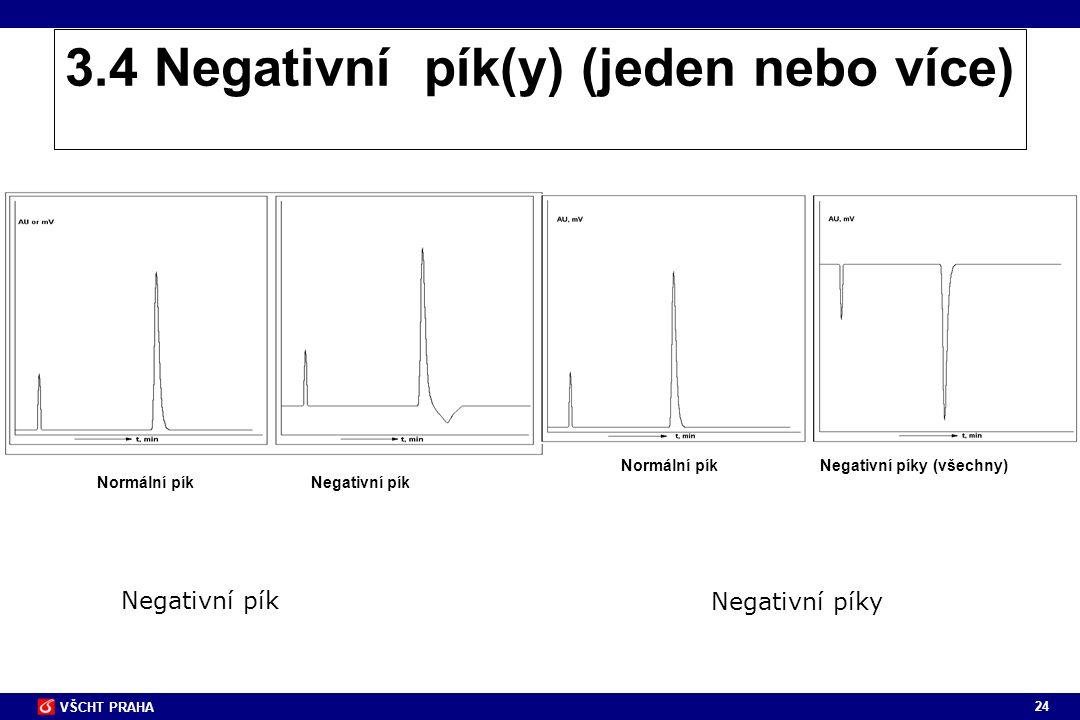 24 VŠCHT PRAHA 3.4 Negativní pík(y) (jeden nebo více) Normální píkNegativní pík Normální píkNegativní píky (všechny) Negativní píky