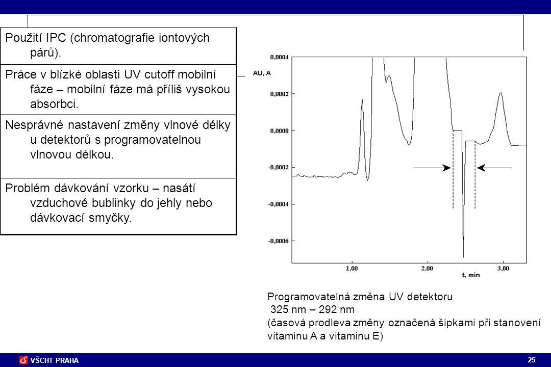 25 VŠCHT PRAHA Použití IPC (chromatografie iontových párů). Práce v blízké oblasti UV cutoff mobilní fáze – mobilní fáze má příliš vysokou absorbci. N