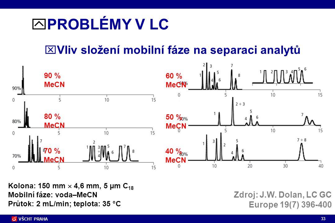 33 VŠCHT PRAHA  PROBLÉMY V LC  Vliv složení mobilní fáze na separaci analytů 90 % MeCN 80 % MeCN 70 % MeCN 60 % MeCN 50 % MeCN 40 % MeCN Kolona: 150
