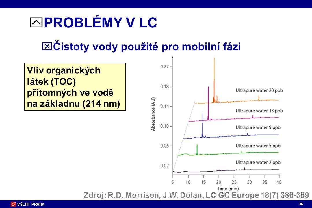 36 VŠCHT PRAHA  PROBLÉMY V LC  Čistoty vody použité pro mobilní fázi Vliv organických látek (TOC) přítomných ve vodě na základnu (214 nm) Zdroj: R.D