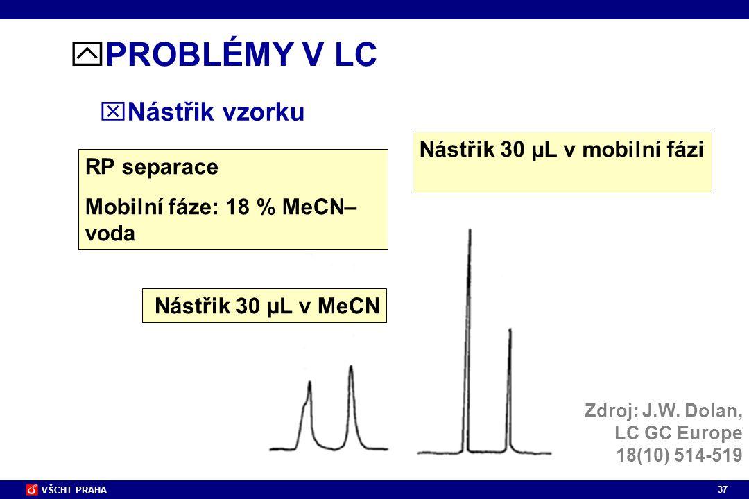 37 VŠCHT PRAHA  PROBLÉMY V LC  Nástřik vzorku Nástřik 30 µL v mobilní fázi RP separace Mobilní fáze: 18 % MeCN– voda Nástřik 30 µL v MeCN Zdroj: J.W