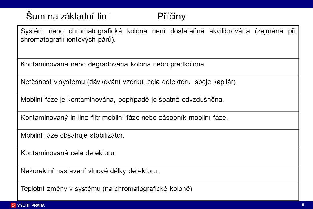 8 VŠCHT PRAHA Šum na základní linii Příčiny Systém nebo chromatografická kolona není dostatečně ekvilibrována (zejména při chromatografii iontových pá