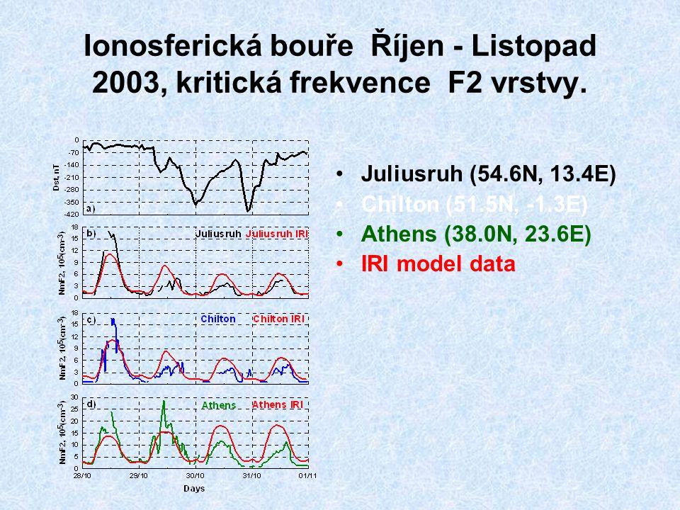 Ionosferická bouře Říjen - Listopad 2003, kritická frekvence F2 vrstvy. Juliusruh (54.6N, 13.4E) Chilton (51.5N, -1.3E) Athens (38.0N, 23.6E) IRI mode