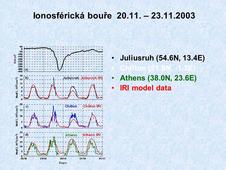 Ionosférická bouře 20.11. – 23.11.2003 Juliusruh (54.6N, 13.4E) Chilton (51.5N, -1.3E) Athens (38.0N, 23.6E) IRI model data
