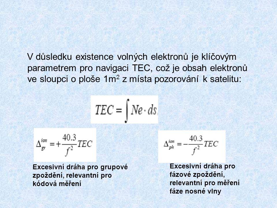 Závislost ionosférického zpoždění na TEC a frekvenci signálu. L2 L1