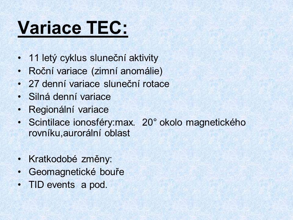 Variace TEC: 11 letý cyklus sluneční aktivity Roční variace (zimní anomálie) 27 denní variace sluneční rotace Silná denní variace Regionální variace S