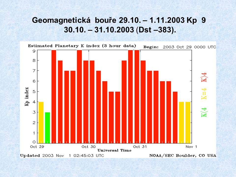 Geomagnetická bouře 29.10. – 1.11.2003 Kp 9 30.10. – 31.10.2003 (Dst –383).