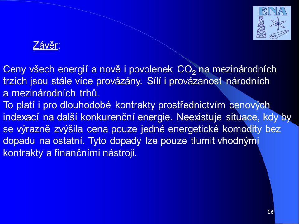 16 Závěr: Ceny všech energií a nově i povolenek CO 2 na mezinárodních trzích jsou stále více provázány.
