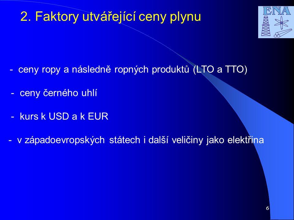 6 2.Faktory utvářející ceny plynu - ceny ropy a následně ropných produktů (LTO a TTO) - ceny černého uhlí - kurs k USD a k EUR - v západoevropských státech i další veličiny jako elektřina