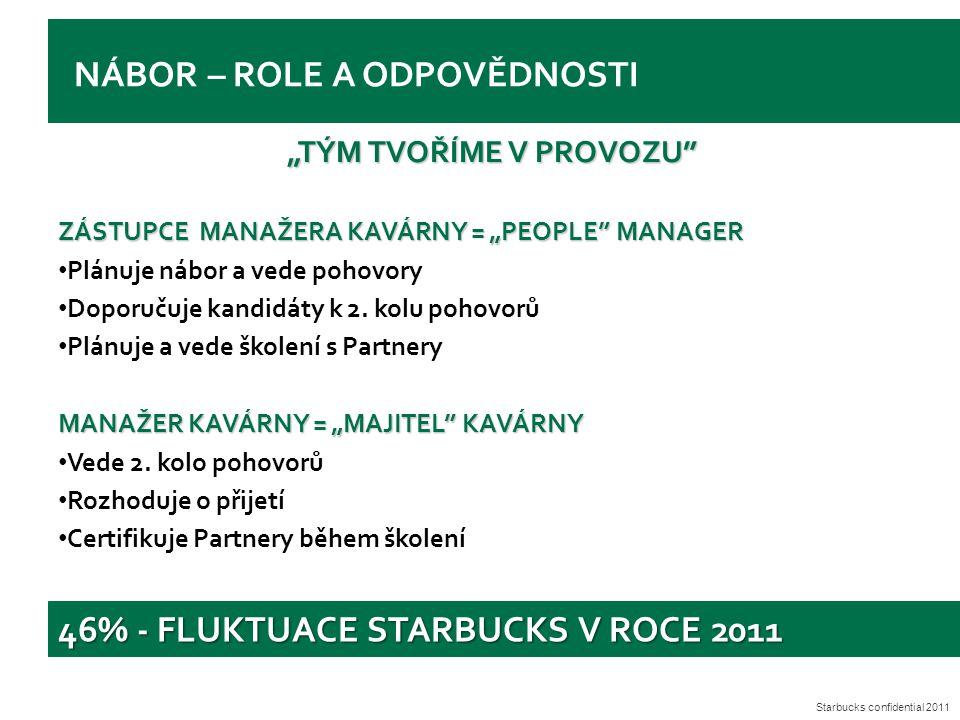 """Starbucks confidential 2011 NÁBOR – ROLE A ODPOVĚDNOSTI """"TÝM TVOŘÍME V PROVOZU ZÁSTUPCE MANAŽERA KAVÁRNY = """"PEOPLE MANAGER Plánuje nábor a vede pohovory Doporučuje kandidáty k 2."""