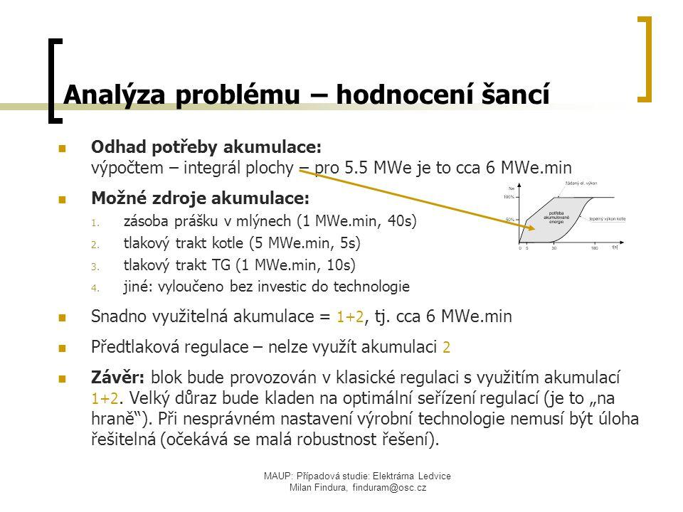 MAUP: Případová studie: Elektrárna Ledvice Milan Findura, finduram@osc.cz Analýza problému – hodnocení šancí Odhad potřeby akumulace: výpočtem – integ