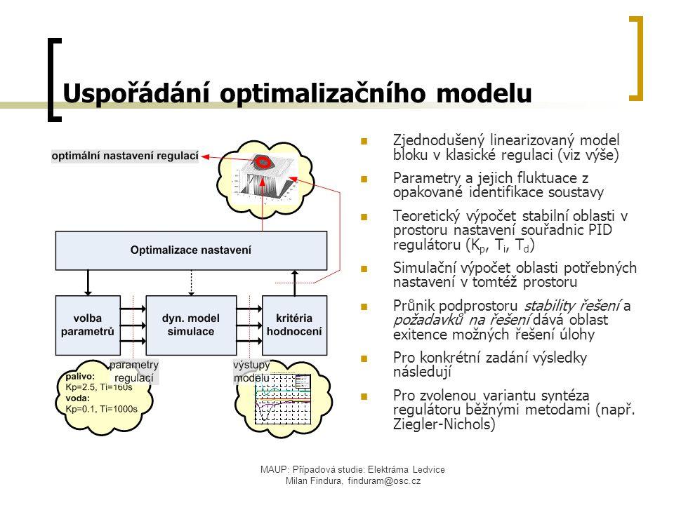 MAUP: Případová studie: Elektrárna Ledvice Milan Findura, finduram@osc.cz Uspořádání optimalizačního modelu Zjednodušený linearizovaný model bloku v k