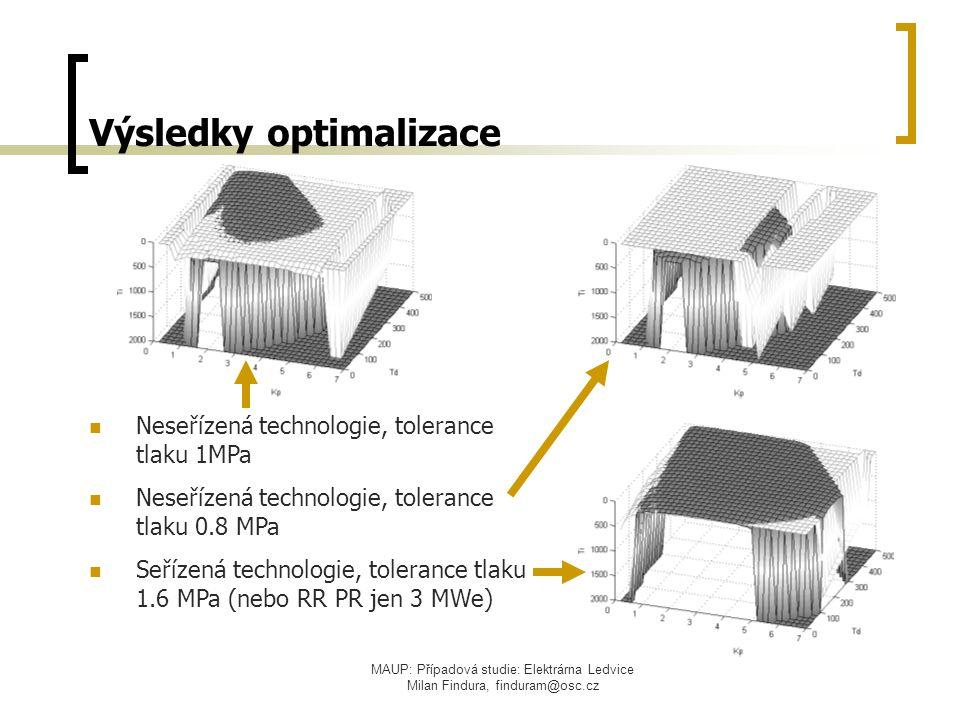 MAUP: Případová studie: Elektrárna Ledvice Milan Findura, finduram@osc.cz Výsledky optimalizace Neseřízená technologie, tolerance tlaku 1MPa Neseřízen