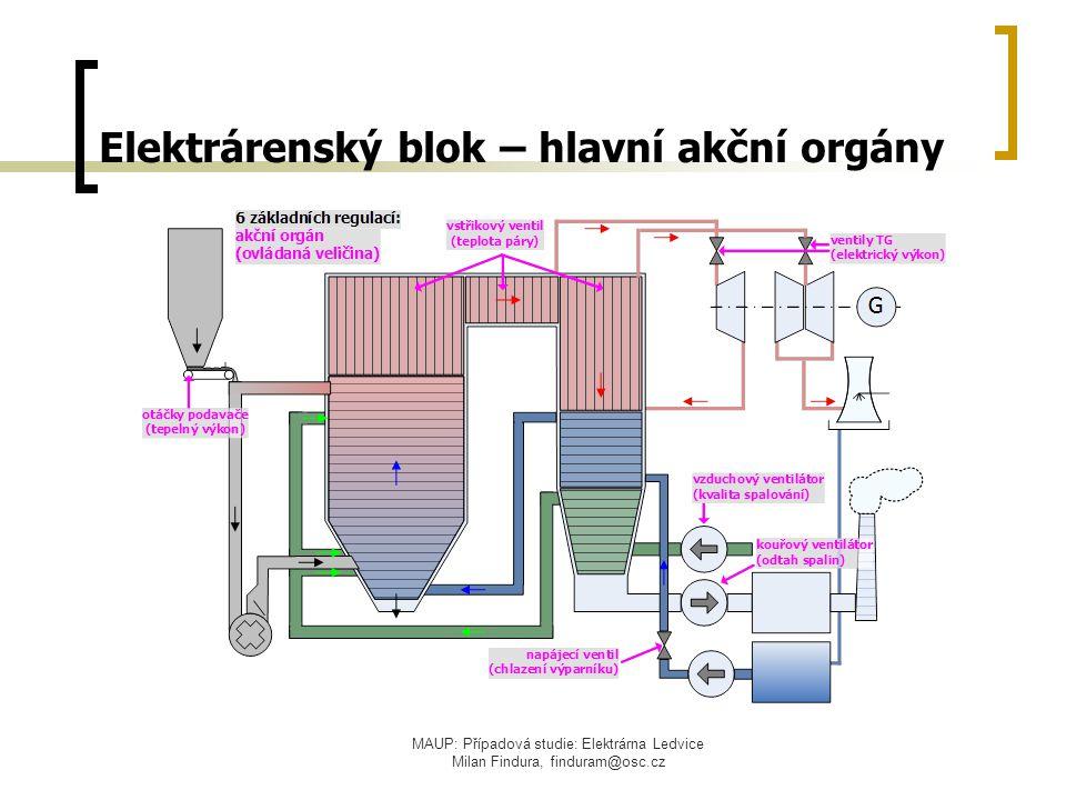 MAUP: Případová studie: Elektrárna Ledvice Milan Findura, finduram@osc.cz Elektrárenský blok – hlavní akční orgány