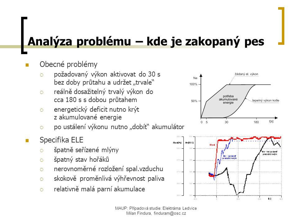 MAUP: Případová studie: Elektrárna Ledvice Milan Findura, finduram@osc.cz Analýza problému – kde je zakopaný pes Obecné problémy  požadovaný výkon ak