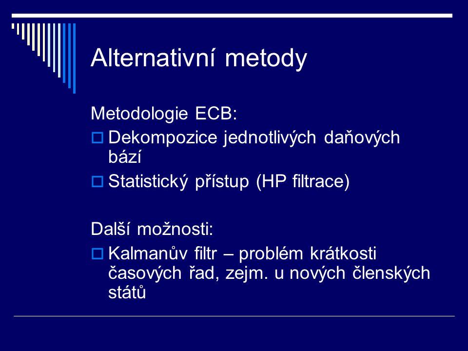 Alternativní metody Metodologie ECB:  Dekompozice jednotlivých daňových bází  Statistický přístup (HP filtrace) Další možnosti:  Kalmanův filtr – problém krátkosti časových řad, zejm.