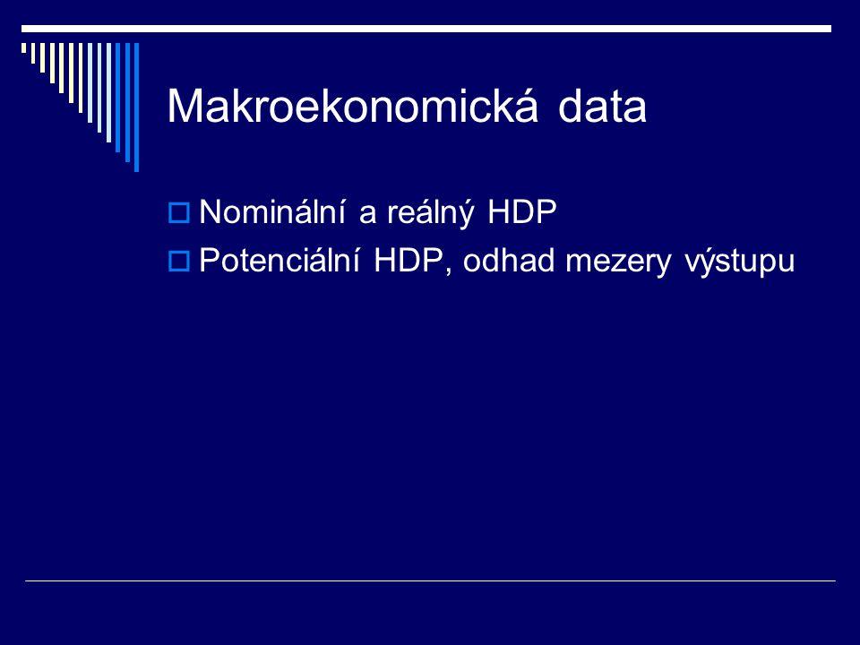 Makroekonomická data  Nominální a reálný HDP  Potenciální HDP, odhad mezery výstupu