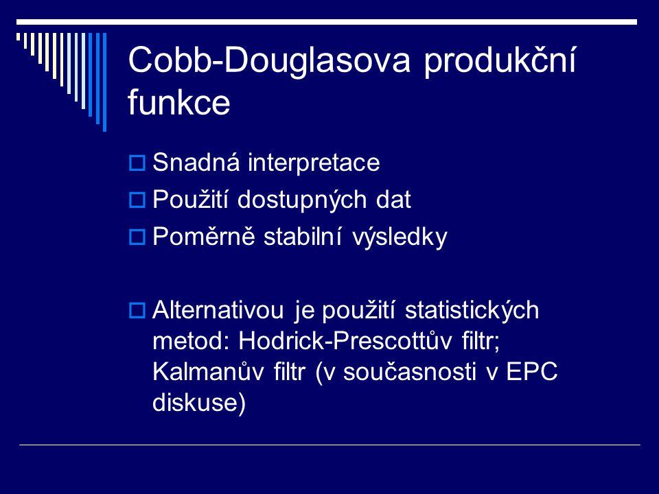 Cobb-Douglasova produkční funkce  Snadná interpretace  Použití dostupných dat  Poměrně stabilní výsledky  Alternativou je použití statistických metod: Hodrick-Prescottův filtr; Kalmanův filtr (v současnosti v EPC diskuse)
