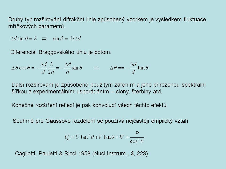 Druhý typ rozšiřování difrakční linie způsobený vzorkem je výsledkem fluktuace mřížkových parametrů. Diferenciál Braggovského úhlu je potom: Další roz