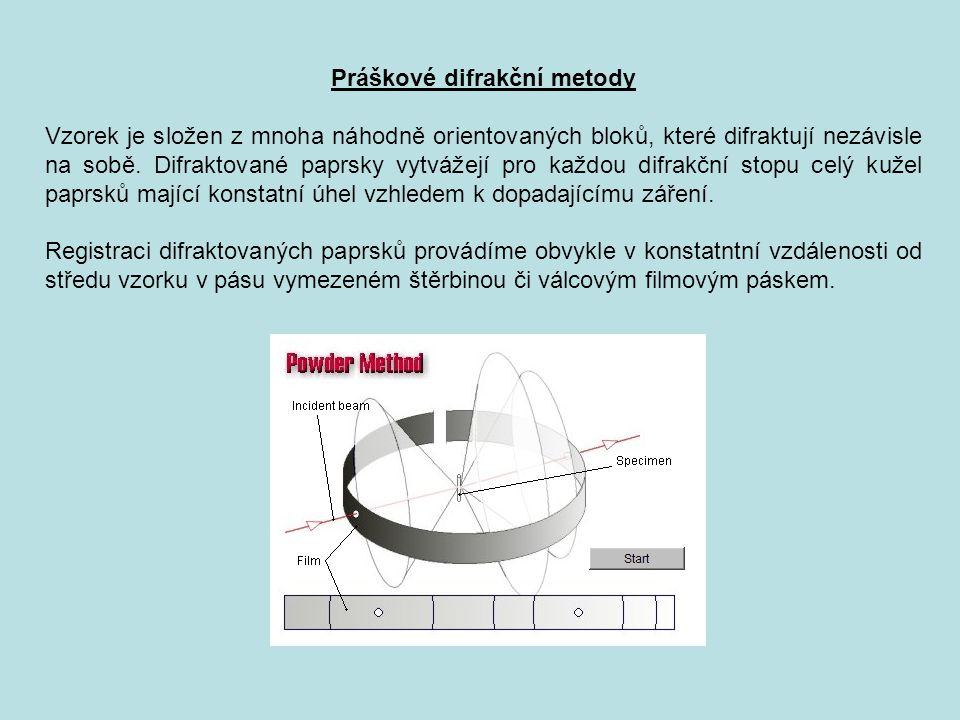 Práškové difrakční metody Vzorek je složen z mnoha náhodně orientovaných bloků, které difraktují nezávisle na sobě. Difraktované paprsky vytvážejí pro