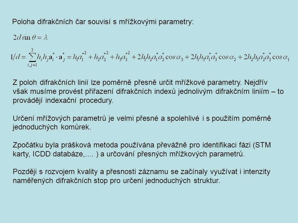 Poloha difrakčních čar souvisí s mřížkovými parametry: Z poloh difrakčních linií lze poměrně přesně určit mřížkové parametry. Nejdřív však musíme prov