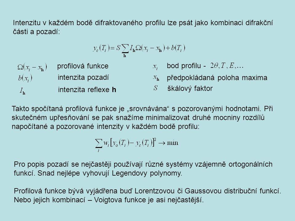profilová funkce intenzita pozadí intenzita reflexe h bod profilu - předpokládaná poloha maxima Intenzitu v každém bodě difraktovaného profilu lze psá