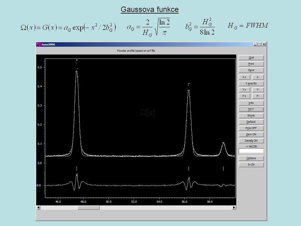 Gaussova funkce