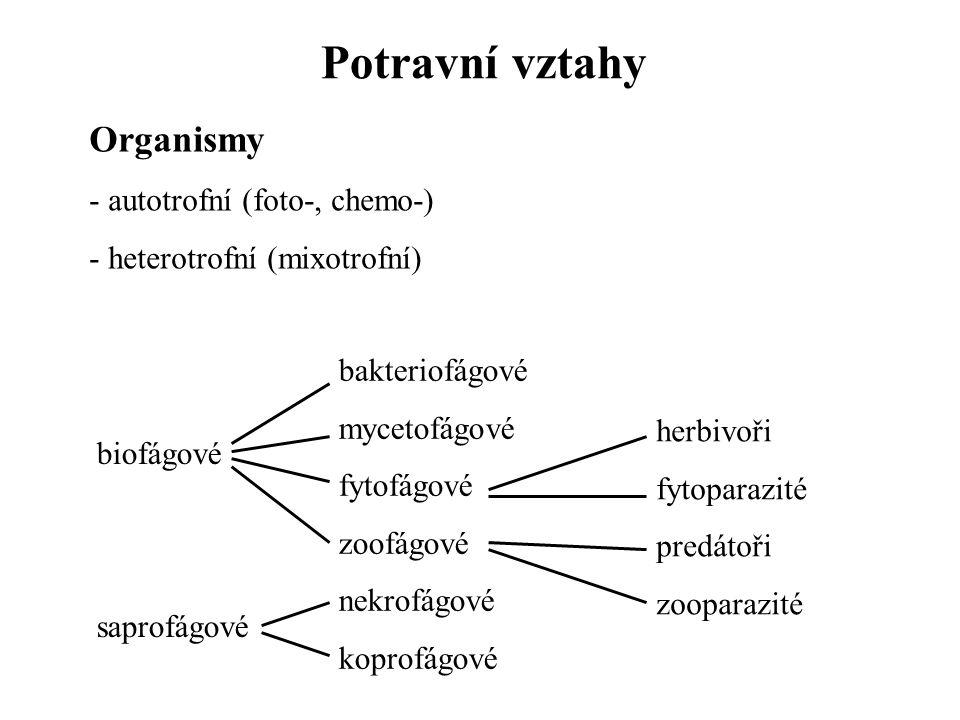 Využití znalostí o populacích  integrovaná ochrana rostlin  biologická ochrana rostlin  biopreparáty (biopesticidy)