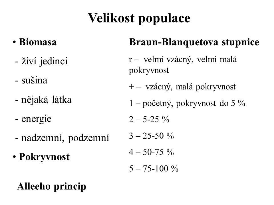 Struktura populace Prostorová struktura - disperze jedinců PravidelnáNáhodnáShloučená