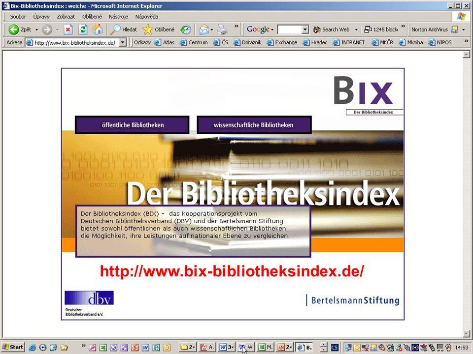 http://www.bix-bibliotheksindex.de/