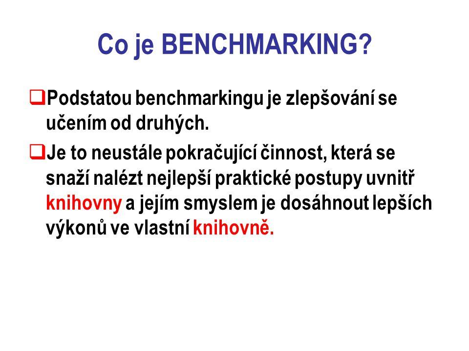 Co je BENCHMARKING.  Podstatou benchmarkingu je zlepšování se učením od druhých.
