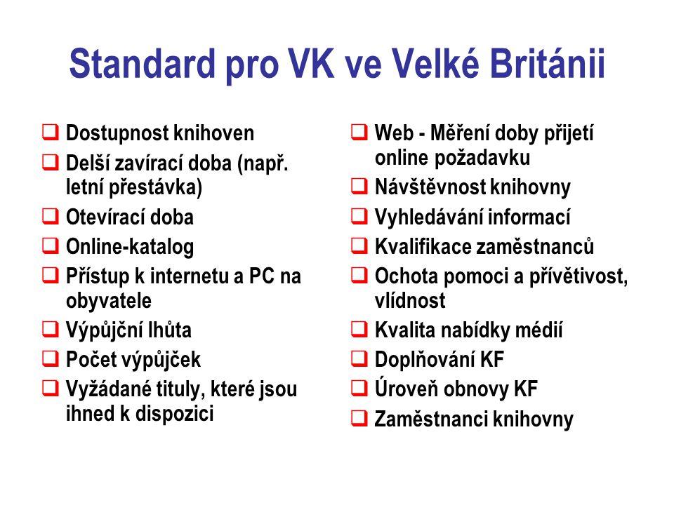 Standard pro VK ve Velké Británii  Dostupnost knihoven  Delší zavírací doba (např.
