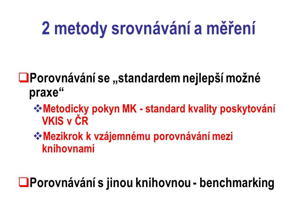 """2 metody srovnávání a měření  Porovnávání se """"standardem nejlepší možné praxe  Metodicky pokyn MK - standard kvality poskytování VKIS v ČR  Mezikrok k vzájemnému porovnávání mezi knihovnami  Porovnávání s jinou knihovnou - benchmarking"""