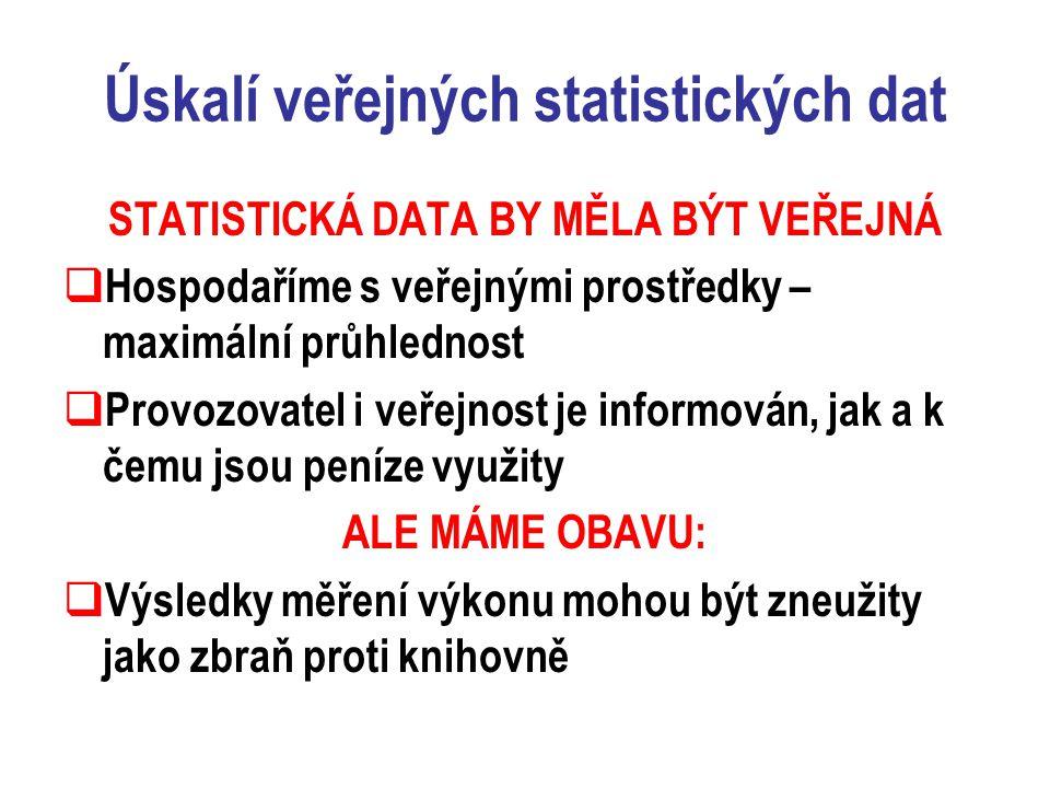 Úskalí veřejných statistických dat STATISTICKÁ DATA BY MĚLA BÝT VEŘEJNÁ  Hospodaříme s veřejnými prostředky – maximální průhlednost  Provozovatel i veřejnost je informován, jak a k čemu jsou peníze využity ALE MÁME OBAVU:  Výsledky měření výkonu mohou být zneužity jako zbraň proti knihovně