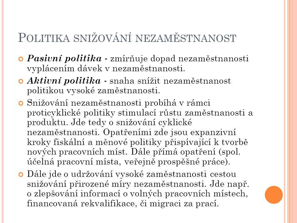 P OLITIKA SNIŽOVÁNÍ NEZAMĚSTNANOST Pasivní politika - zmírňuje dopad nezaměstnanosti vyplácením dávek v nezaměstnanosti. Aktivní politika - snaha sníž