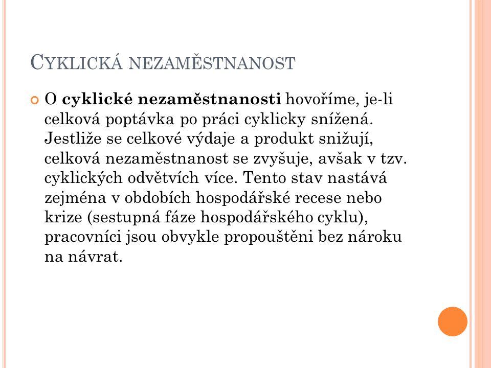 D ALŠÍ ČLENĚNÍ NEZAMĚSTNANOSTI Rozlišujeme dále nezaměstnanost krátkodobou (6 měs.) a dlouhodobou (více než 6 měs.).