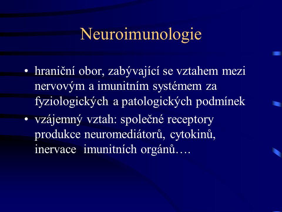 Klinické souvislosti psychoneuroimumunogie imunitní dysregulace při difusní cerebrální lezi chronický únavový syndrom autoimunitní onemocnění