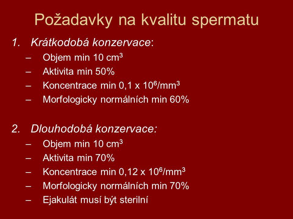 Inseminační dávka Zřetelně označena jménem a státním registrem hřebce, označením laboratoře a datem odběru Krátkodobě konzervovaná: objem 10cm 3 naředěného spermatu s 300 x 10 6 spermií a aktivitou 60% Dlouhodobě konzervovaná: objem 10cm 3 naředěného spermatu s 300-400 x 10 6 spermií a aktivitou min 30%, max 10 000 nepatogenních mikroorganismů v 1 cm 3