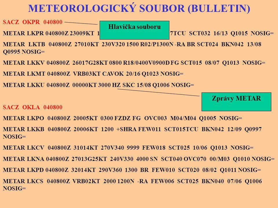 METAR (SPECI) METAR je název kódu pro pravidelnou meteorologickou zprávu. SPECI je název kódu pro zvláštní meteorologickou zprávu. Název kódu METAR (S