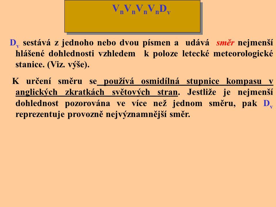 V n V n V n V n D v Minimální dohlednost V n V n V n V n D v, (používá se spolu se skupinou VVVV). (MINVIS) se zařazuje v případě, že minimální dohled