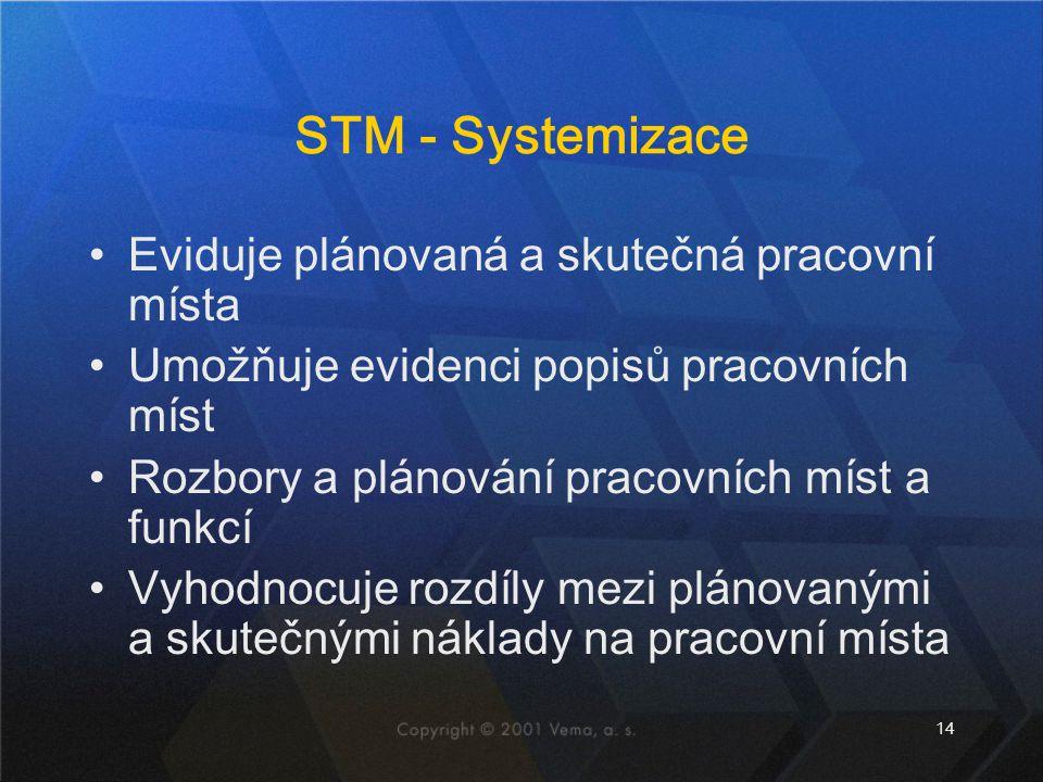 14 STM - Systemizace Eviduje plánovaná a skutečná pracovní místa Umožňuje evidenci popisů pracovních míst Rozbory a plánování pracovních míst a funkcí