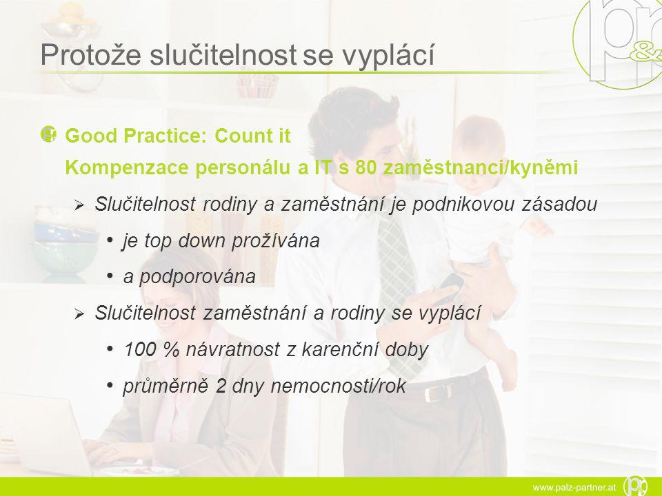 Protože slučitelnost se vyplácí Good Practice: Count it Kompenzace personálu a IT s 80 zaměstnanci/kyněmi  Slučitelnost rodiny a zaměstnání je podnikovou zásadou je top down prožívána a podporována  Slučitelnost zaměstnání a rodiny se vyplácí 100 % návratnost z karenční doby průměrně 2 dny nemocnosti/rok
